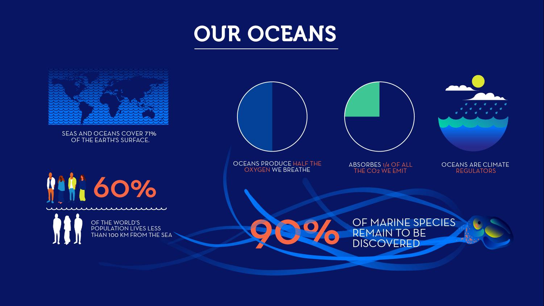Pure Ocean Fund